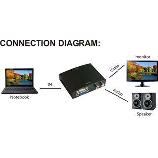 Inline HDMI zu VGA und Audio Konverter