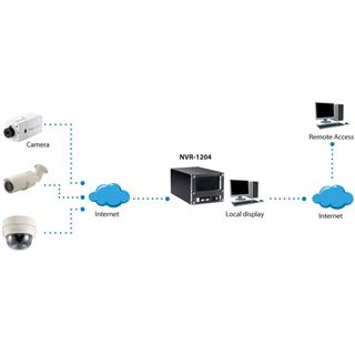 LevelOne NVR-1204 4-Kanal Netzwerk Videorekorder